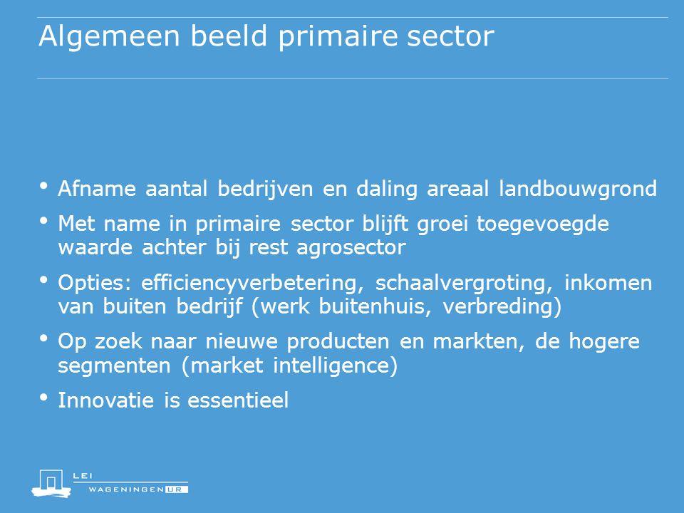 Algemeen beeld primaire sector Afname aantal bedrijven en daling areaal landbouwgrond Met name in primaire sector blijft groei toegevoegde waarde acht