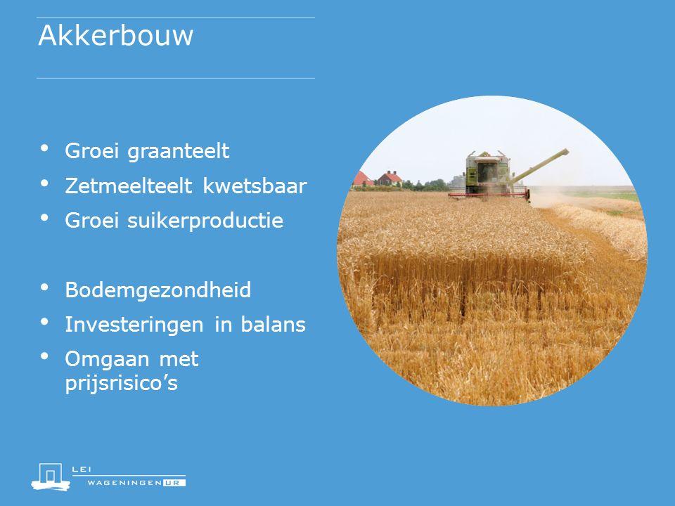 Akkerbouw Groei graanteelt Zetmeelteelt kwetsbaar Groei suikerproductie Bodemgezondheid Investeringen in balans Omgaan met prijsrisico's