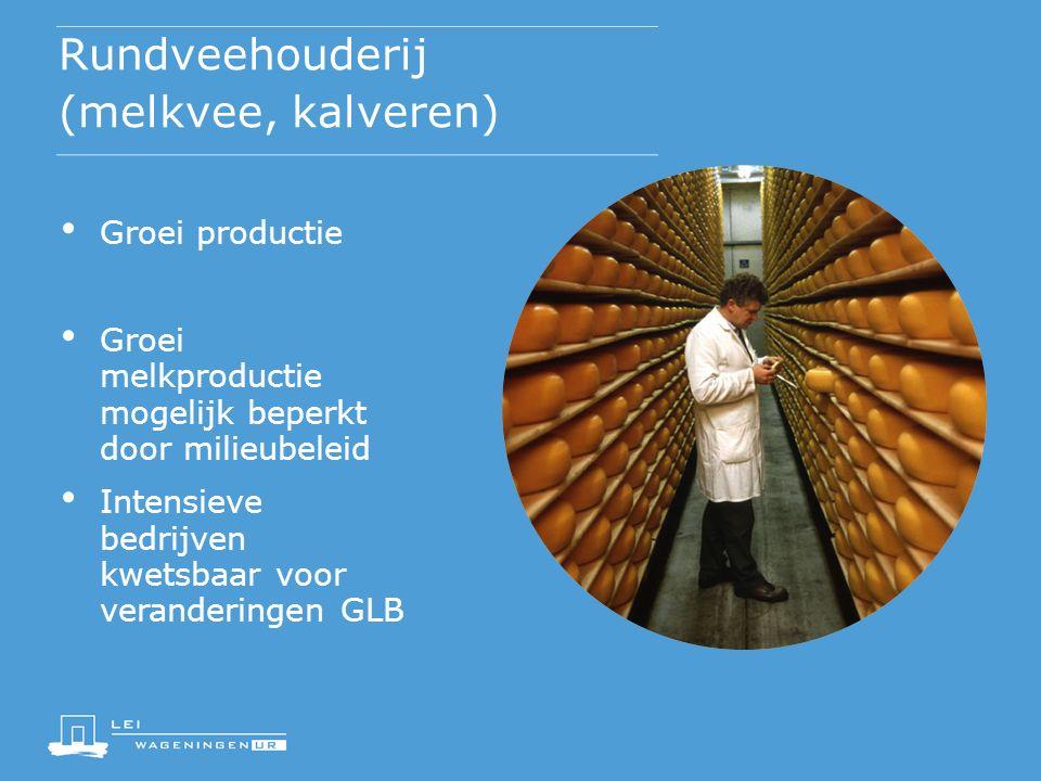 Rundveehouderij (melkvee, kalveren) Groei productie Groei melkproductie mogelijk beperkt door milieubeleid Intensieve bedrijven kwetsbaar voor veranderingen GLB