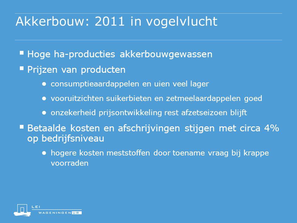 Akkerbouw: 2011 in vogelvlucht  Hoge ha-producties akkerbouwgewassen  Prijzen van producten ● consumptieaardappelen en uien veel lager ● vooruitzich
