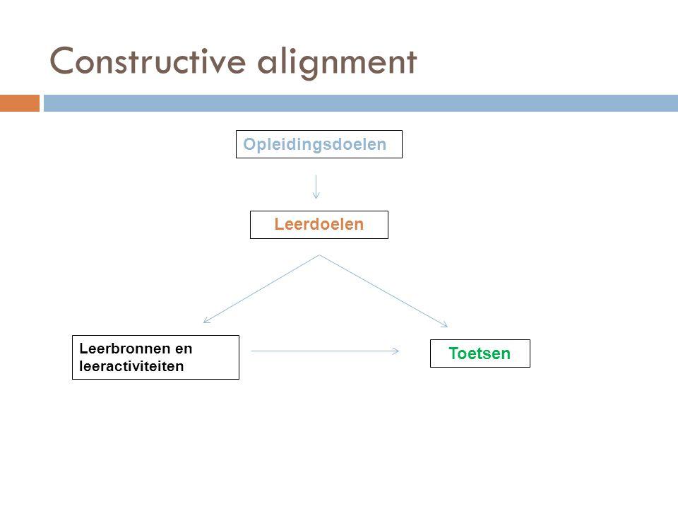 Constructive alignment Toetsen Leerdoelen Opleidingsdoelen Leerbronnen en leeractiviteiten