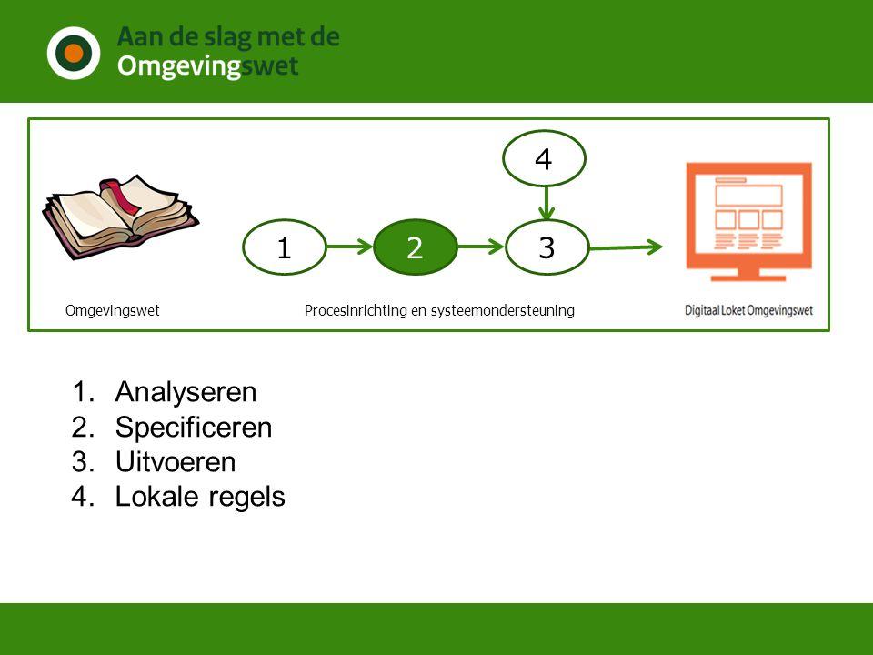 1.Analyseren 2.Specificeren 3.Uitvoeren 4.Lokale regels OmgevingswetProcesinrichting en systeemondersteuning 12 4 3