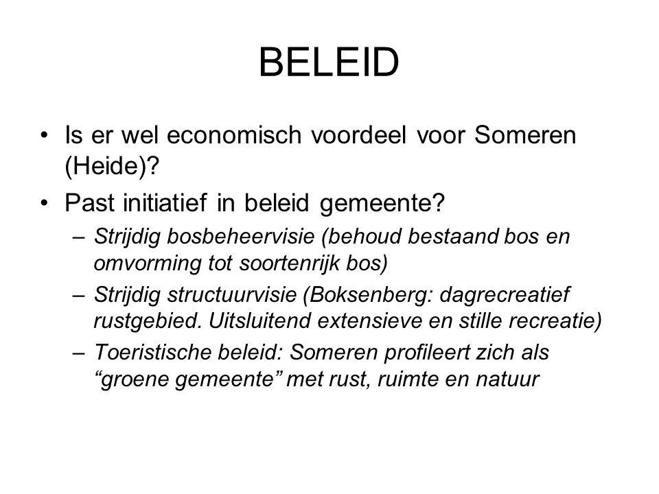 BELEID Is er wel economisch voordeel voor Someren (Heide).
