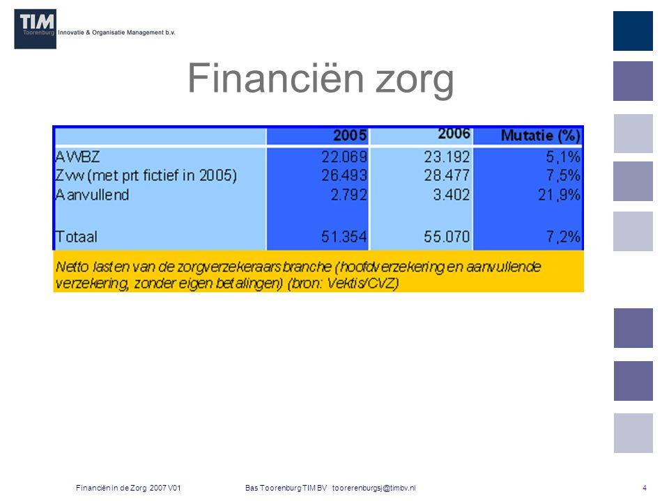 4 Bas Toorenburg TIM BV toorerenburgsj@timbv.nlFinanciën in de Zorg 2007 V01 Financiën zorg