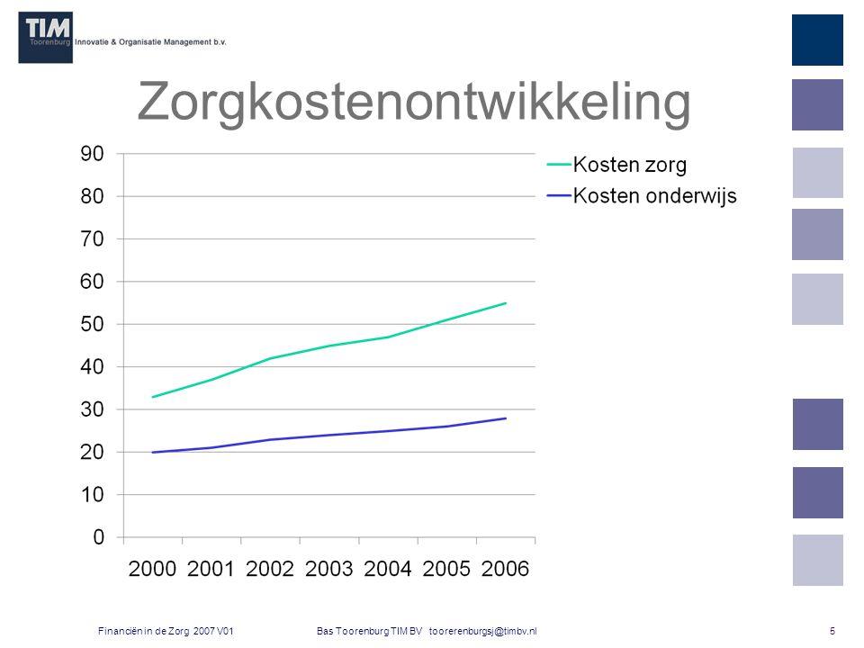 6 Bas Toorenburg TIM BV toorerenburgsj@timbv.nlFinanciën in de Zorg 2007 V01 Kostenstijging Volume-effect –Aantal verzekerden 2006 groeit met 300.000 verzekerden Prijseffect –Inflatiecorrectie –Hogere tarieven