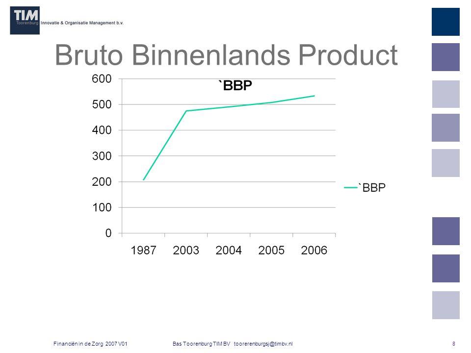 8 Bas Toorenburg TIM BV toorerenburgsj@timbv.nlFinanciën in de Zorg 2007 V01 Bruto Binnenlands Product
