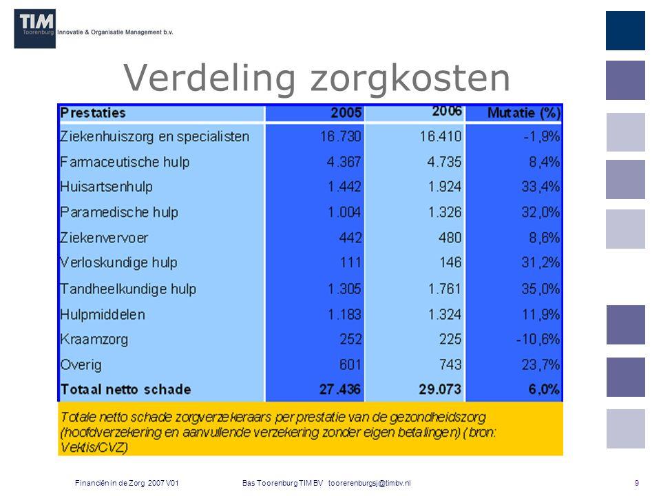 10 Bas Toorenburg TIM BV toorerenburgsj@timbv.nlFinanciën in de Zorg 2007 V01 Stelling Er zijn principiële keuzen nodig.