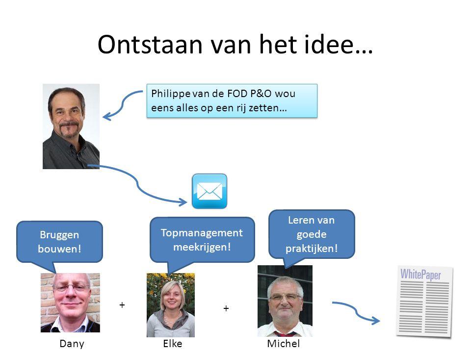 Ontstaan van het idee… Philippe van de FOD P&O wou eens alles op een rij zetten… Bruggen bouwen! Topmanagement meekrijgen! Leren van goede praktijken!