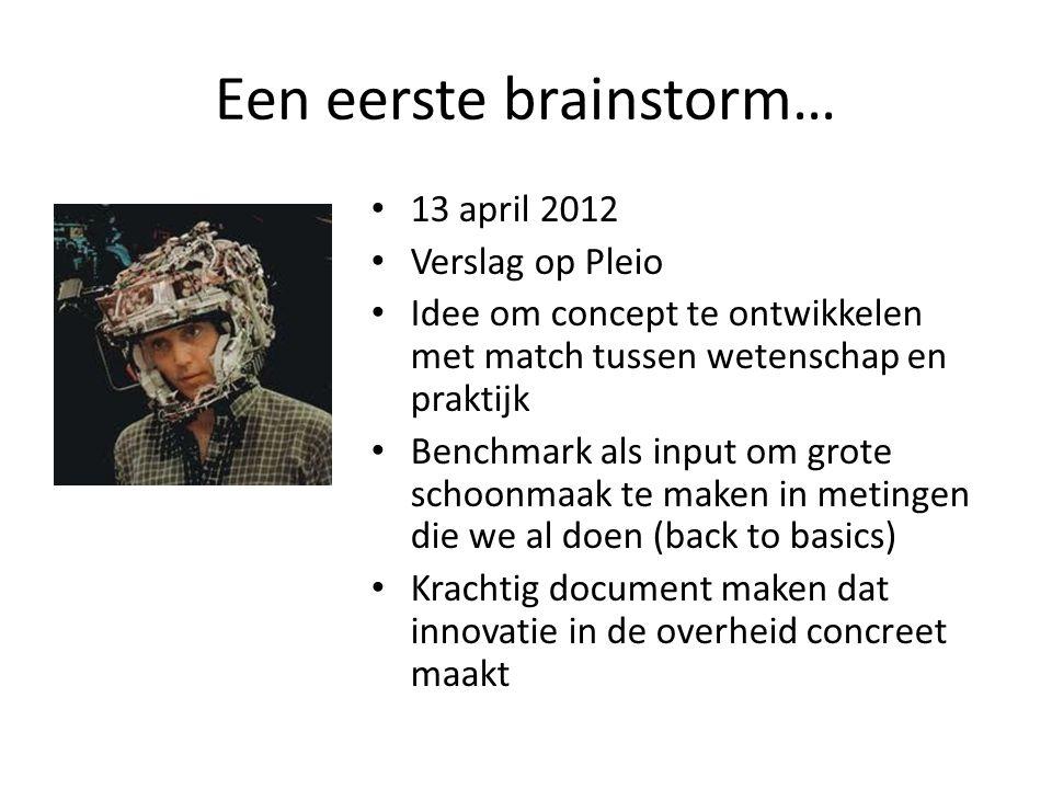Een eerste brainstorm… 13 april 2012 Verslag op Pleio Idee om concept te ontwikkelen met match tussen wetenschap en praktijk Benchmark als input om gr