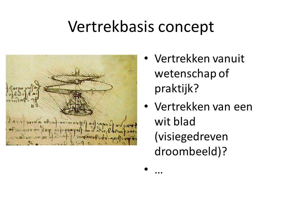 Vertrekbasis concept Vertrekken vanuit wetenschap of praktijk? Vertrekken van een wit blad (visiegedreven droombeeld)? …