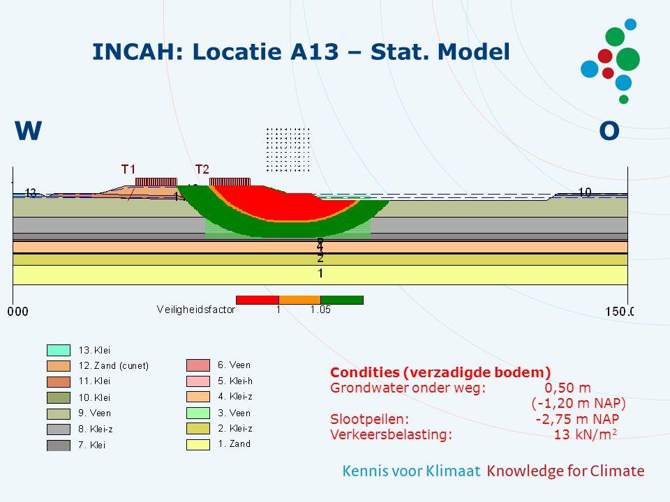 INCAH: Conclusies Rotterdam Noord Weginfrastructuur in Rotterdam Noord is voor de beschouwde locaties en belastingen relatief ongevoelig wat betreft effecten vanuit de ondergrond.