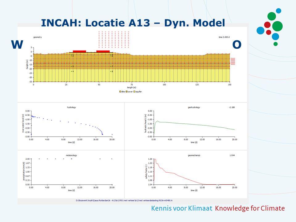 INCAH: Locatie A13 - grondwater PB-01 (LB) PB-05 (RB) PF-04 (LO) PB-08 (RO) W O