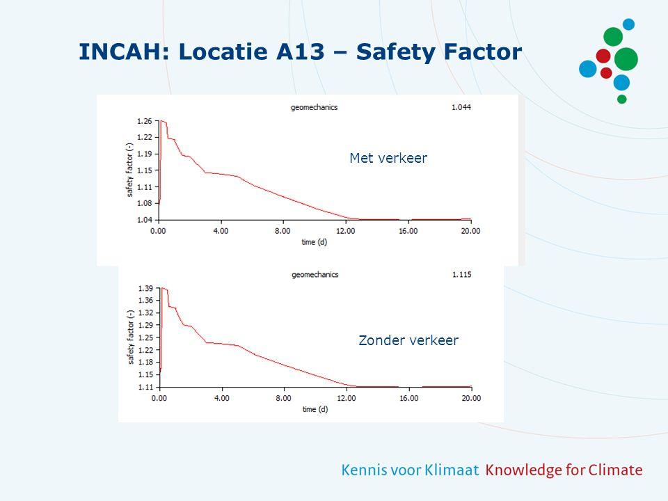 INCAH: Locatie A13 – Safety Factor Met verkeer Zonder verkeer