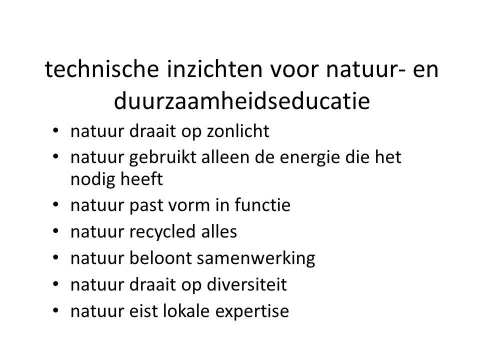 natuur draait op zonlicht natuur gebruikt alleen de energie die het nodig heeft natuur past vorm in functie natuur recycled alles natuur beloont samenwerking natuur draait op diversiteit natuur eist lokale expertise technische inzichten voor natuur- en duurzaamheidseducatie