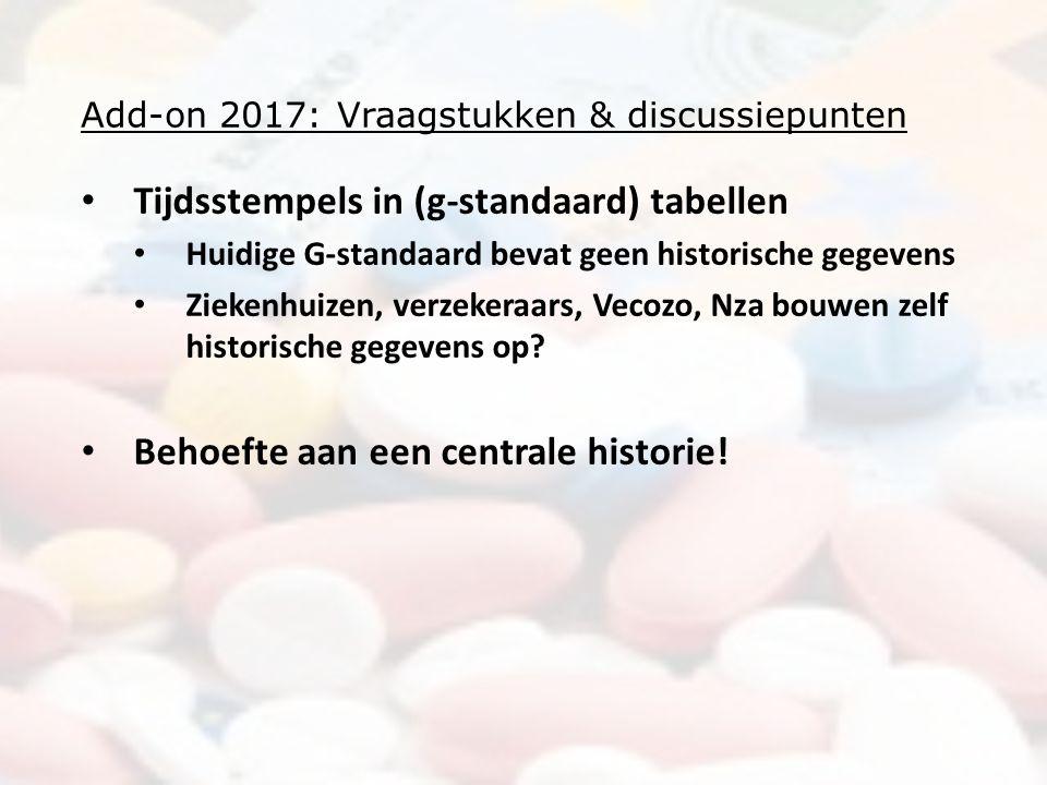 Add-on 2017: Vraagstukken & discussiepunten Tijdsstempels in (g-standaard) tabellen Huidige G-standaard bevat geen historische gegevens Ziekenhuizen, verzekeraars, Vecozo, Nza bouwen zelf historische gegevens op.