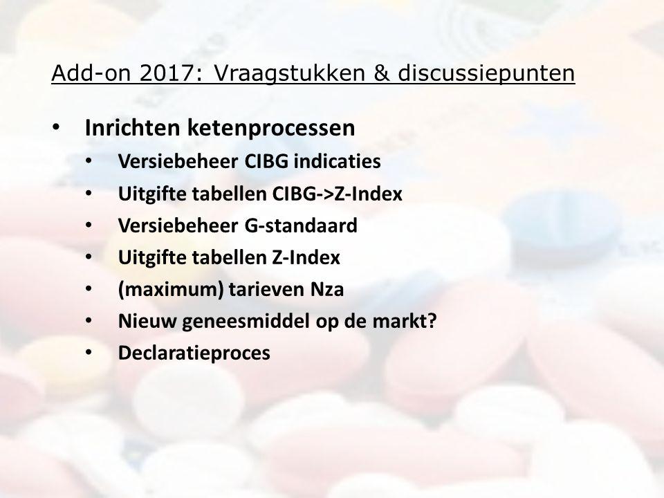Inrichten ketenprocessen Versiebeheer CIBG indicaties Uitgifte tabellen CIBG->Z-Index Versiebeheer G-standaard Uitgifte tabellen Z-Index (maximum) tarieven Nza Nieuw geneesmiddel op de markt.