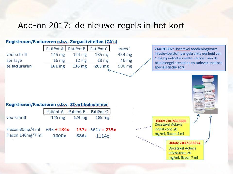 Add-on 2017: de nieuwe regels in het kort 63x + 184x 157x 361x + 235x 1000x ZI=15623886 3000x ZI=15623874 1000x 886x 1114x
