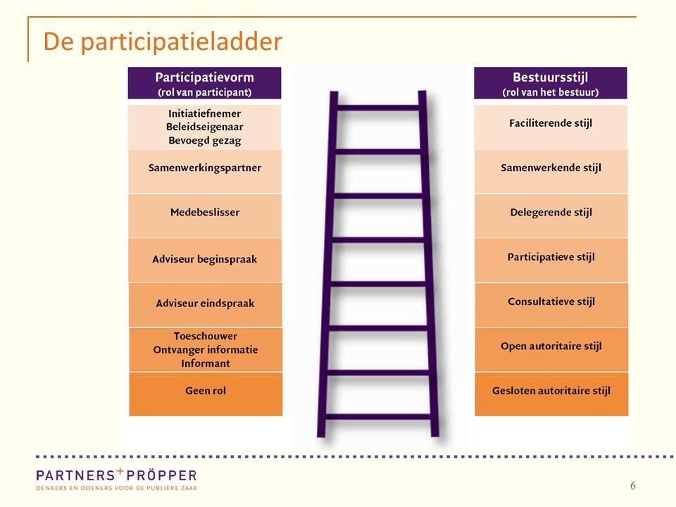De participatieladder 6