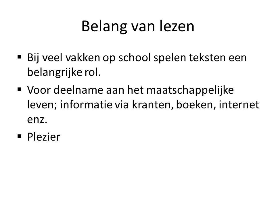 Klank-tekenkoppeling ( www.wijsmetletters.nl )