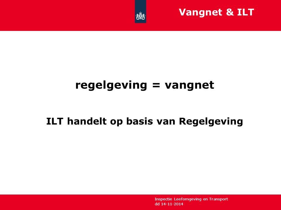 Inspectie Leefomgeving en Transport Regelgeving:Beleid en EASA Uitvoering:sector Toezicht:ILT Sector verantwoordelijk voor veiligheid ILT:- vertrouwen tenzij - regelgeving basis voor toezicht Rolverdeling dd 14-11-2014
