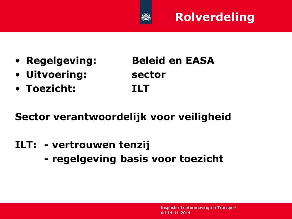 Inspectie Leefomgeving en Transport Regelgeving:Beleid en EASA Uitvoering:sector Toezicht:ILT Sector verantwoordelijk voor veiligheid ILT:- vertrouwen