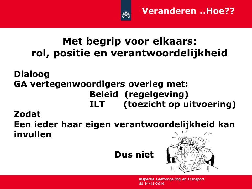 Inspectie Leefomgeving en Transport dd 14-11-2014 Veranderen..Hoe .