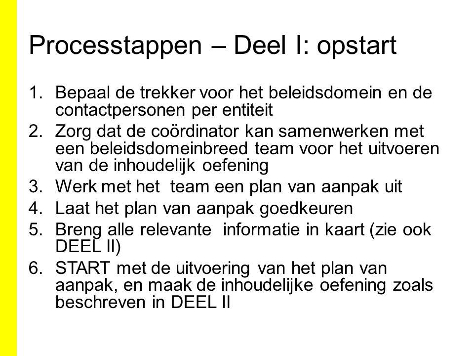 Processtappen – Deel I: opstart 1.Bepaal de trekker voor het beleidsdomein en de contactpersonen per entiteit 2.Zorg dat de coördinator kan samenwerken met een beleidsdomeinbreed team voor het uitvoeren van de inhoudelijk oefening 3.Werk met het team een plan van aanpak uit 4.Laat het plan van aanpak goedkeuren 5.Breng alle relevante informatie in kaart (zie ook DEEL II) 6.START met de uitvoering van het plan van aanpak, en maak de inhoudelijke oefening zoals beschreven in DEEL II