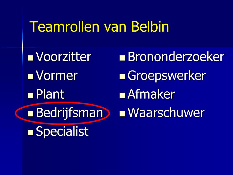 Teamrollen van Belbin Voorzitter Voorzitter Vormer Vormer Plant Plant Bedrijfsman Bedrijfsman Specialist Specialist Brononderzoeker Brononderzoeker Gr