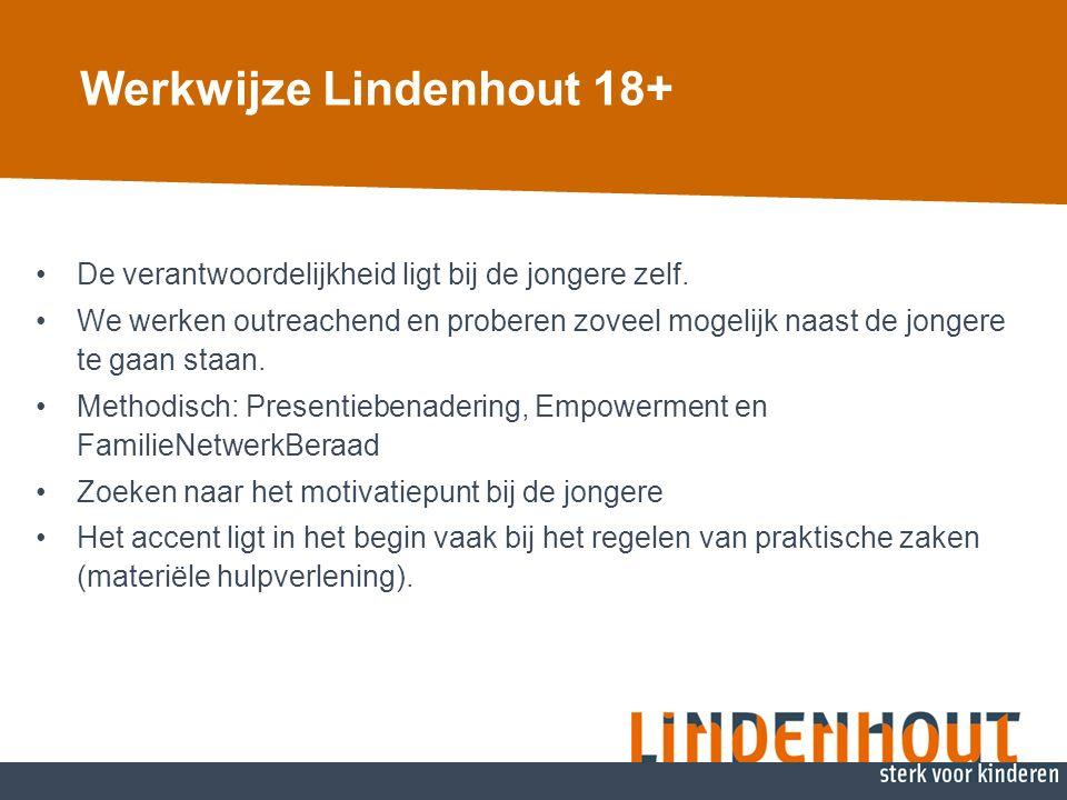 Werkwijze Lindenhout 18+ De verantwoordelijkheid ligt bij de jongere zelf.