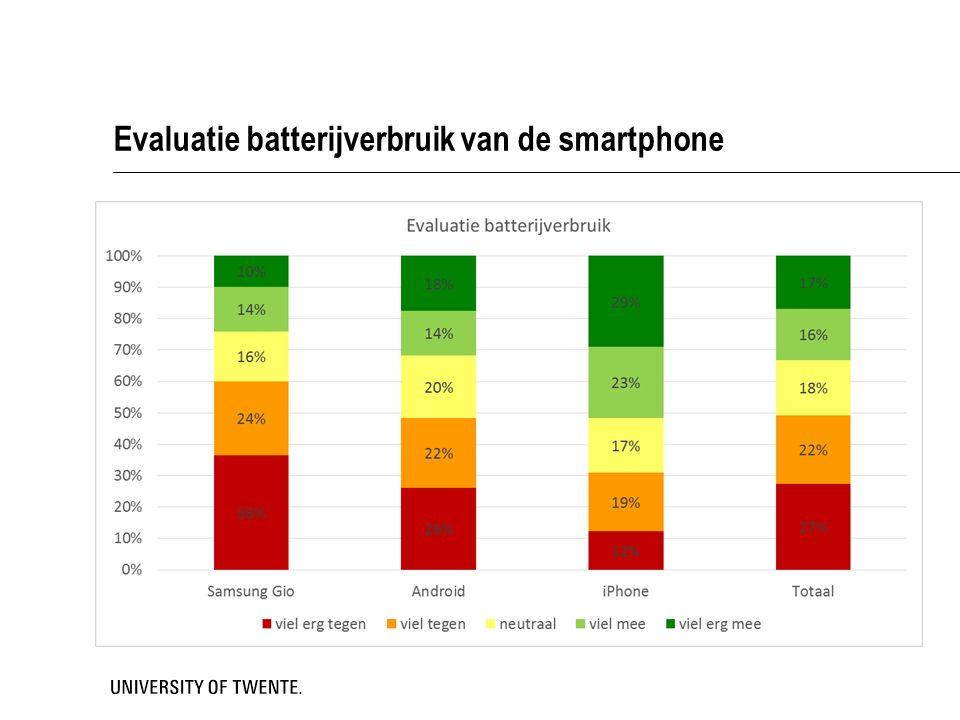 Evaluatie batterijverbruik van de smartphone