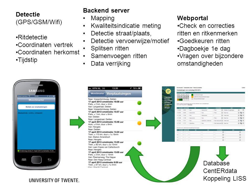 Detectie (GPS/GSM/Wifi) Ritdetectie Coordinaten vertrek Coordinaten herkomst Tijdstip Backend server Mapping Kwaliteitsindicatie meting Detectie straa