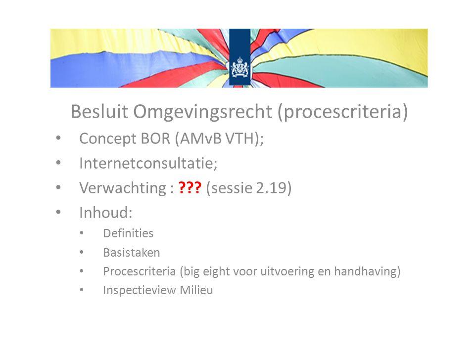 Besluit Omgevingsrecht (procescriteria) Concept BOR (AMvB VTH); Internetconsultatie; Verwachting : .