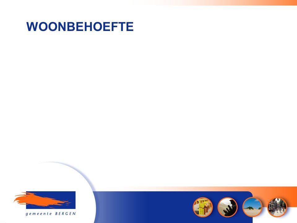 WOONBEHOEFTE