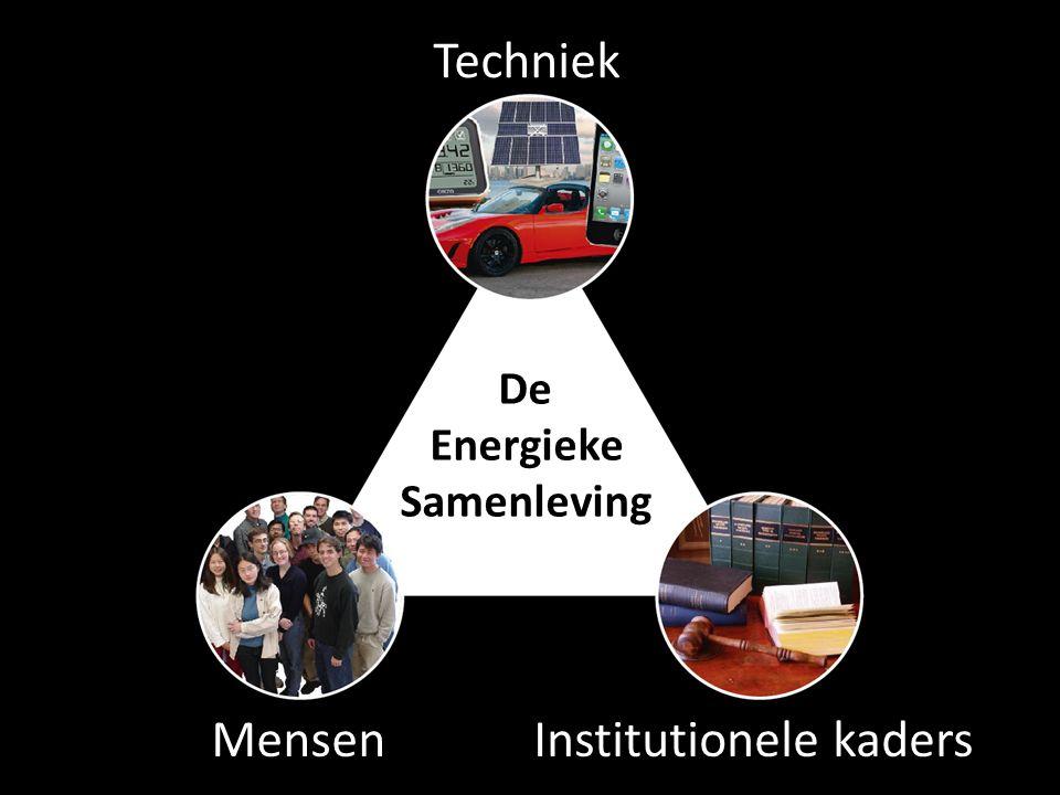 De Energieke Samenleving Mensen Techniek Institutionele kaders