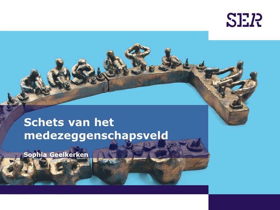 00-00-2009 | pagina 1/x | Afdeling Communicatie Schets van het medezeggenschapsveld Sophia Geelkerken