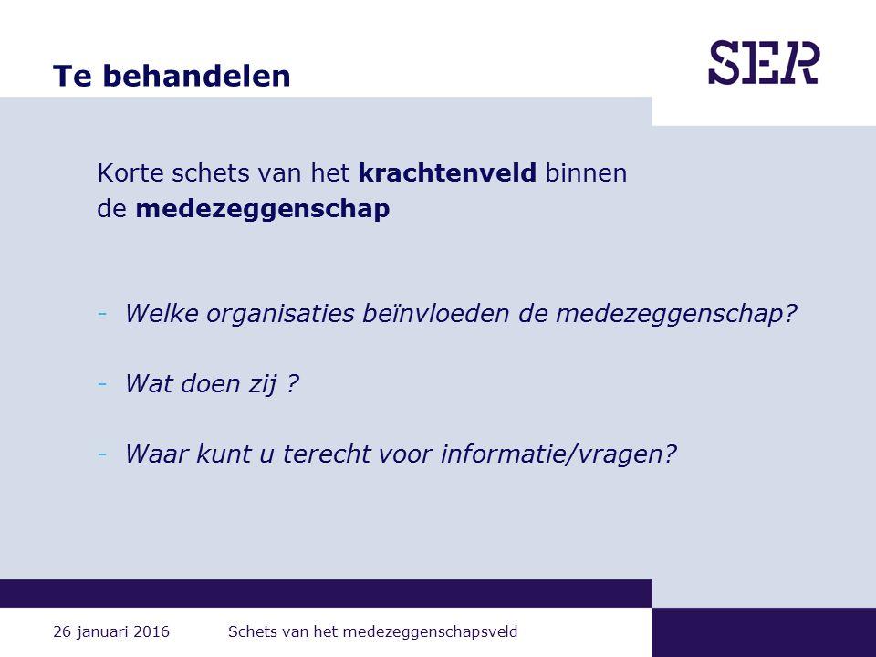 26 januari 2016 Schets van het medezeggenschapsveld Te behandelen Korte schets van het krachtenveld binnen de medezeggenschap -Welke organisaties beïnvloeden de medezeggenschap.