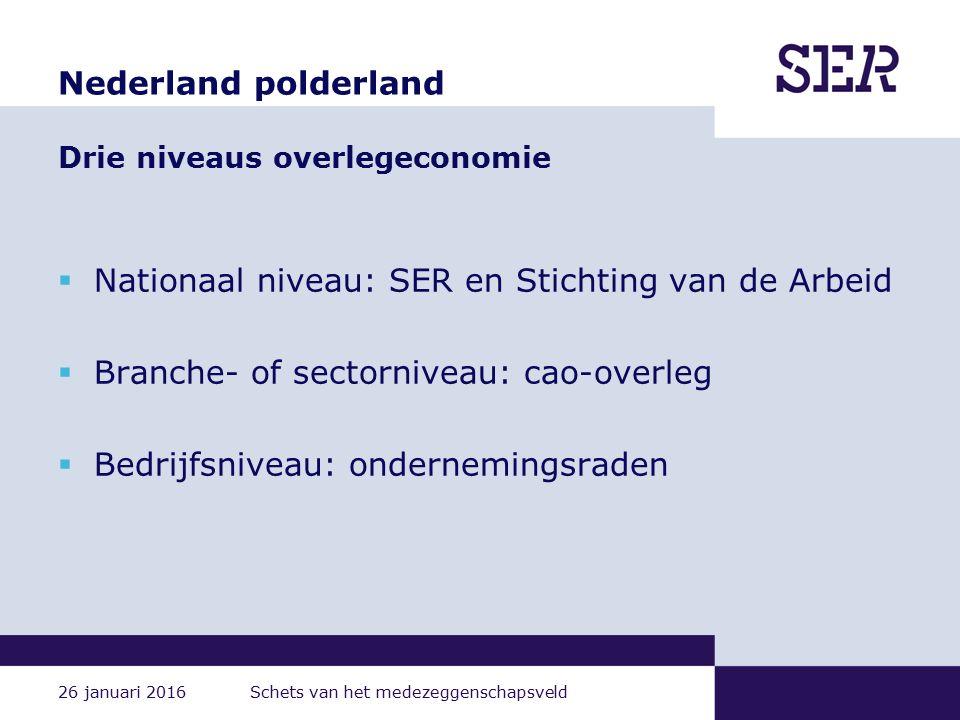 26 januari 2016 Schets van het medezeggenschapsveld Nederland polderland Drie niveaus overlegeconomie  Nationaal niveau: SER en Stichting van de Arbeid  Branche- of sectorniveau: cao-overleg  Bedrijfsniveau: ondernemingsraden