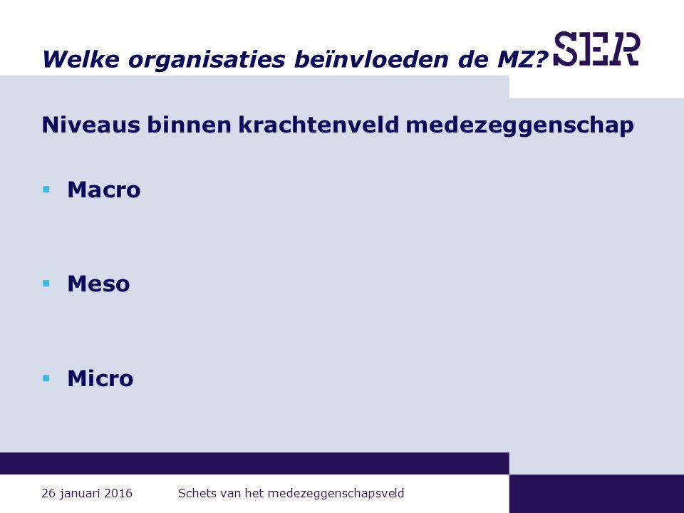 26 januari 2016 Schets van het medezeggenschapsveld Welke organisaties beïnvloeden de MZ.