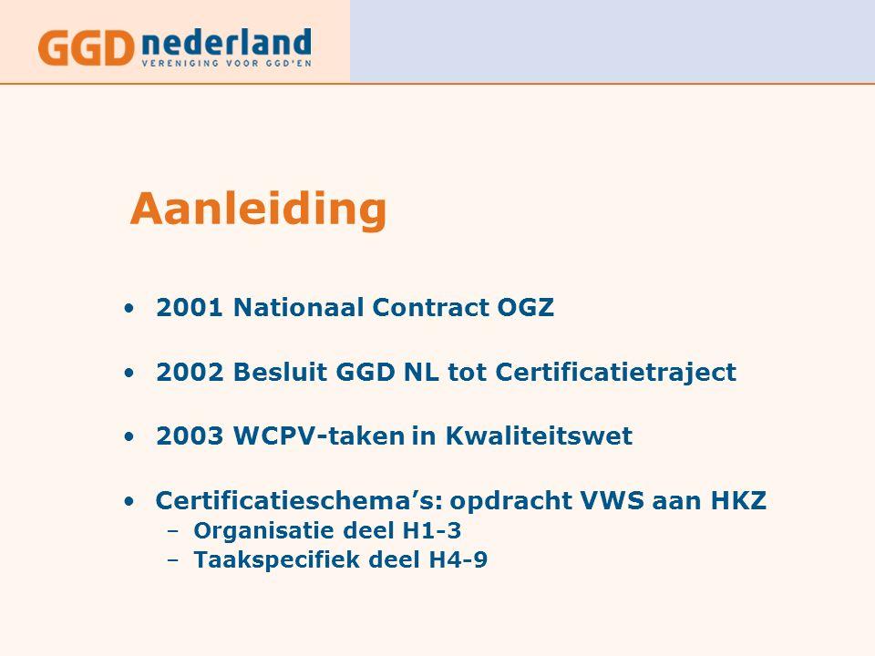 Aanleiding 2001 Nationaal Contract OGZ 2002 Besluit GGD NL tot Certificatietraject 2003 WCPV-taken in Kwaliteitswet Certificatieschema's: opdracht VWS