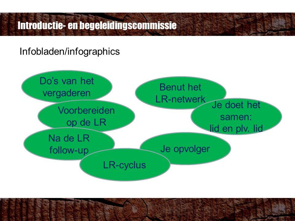 Infobladen/infographics Introductie- en begeleidingscommissie Do's van het vergaderen Voorbereiden op de LR Na de LR follow-up Benut het LR-netwerk Je opvolger LR-cyclus Je doet het samen: lid en plv.