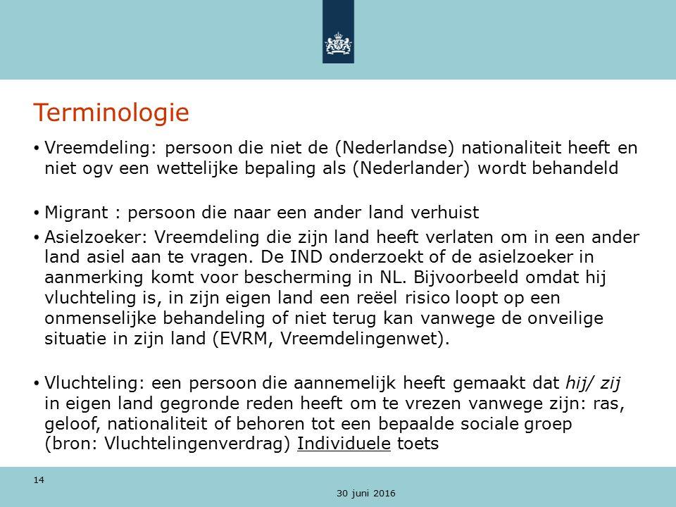 30 juni 2016 14 Terminologie Vreemdeling: persoon die niet de (Nederlandse) nationaliteit heeft en niet ogv een wettelijke bepaling als (Nederlander) wordt behandeld Migrant : persoon die naar een ander land verhuist Asielzoeker: Vreemdeling die zijn land heeft verlaten om in een ander land asiel aan te vragen.