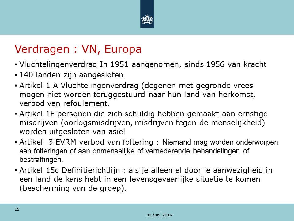30 juni 2016 15 Verdragen : VN, Europa Vluchtelingenverdrag In 1951 aangenomen, sinds 1956 van kracht 140 landen zijn aangesloten Artikel 1 A Vluchtelingenverdrag (degenen met gegronde vrees mogen niet worden teruggestuurd naar hun land van herkomst, verbod van refoulement.