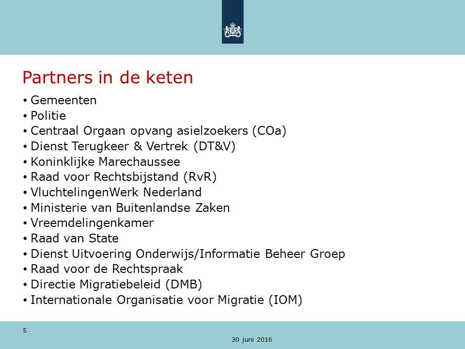 30 juni 2016 5 Partners in de keten Gemeenten Politie Centraal Orgaan opvang asielzoekers (COa) Dienst Terugkeer & Vertrek (DT&V) Koninklijke Marechaussee Raad voor Rechtsbijstand (RvR) VluchtelingenWerk Nederland Ministerie van Buitenlandse Zaken Vreemdelingenkamer Raad van State Dienst Uitvoering Onderwijs/Informatie Beheer Groep Raad voor de Rechtspraak Directie Migratiebeleid (DMB) Internationale Organisatie voor Migratie (IOM)