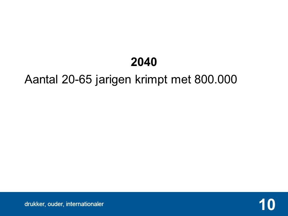 drukker, ouder, internationaler 10 2040 Aantal 20-65 jarigen krimpt met 800.000