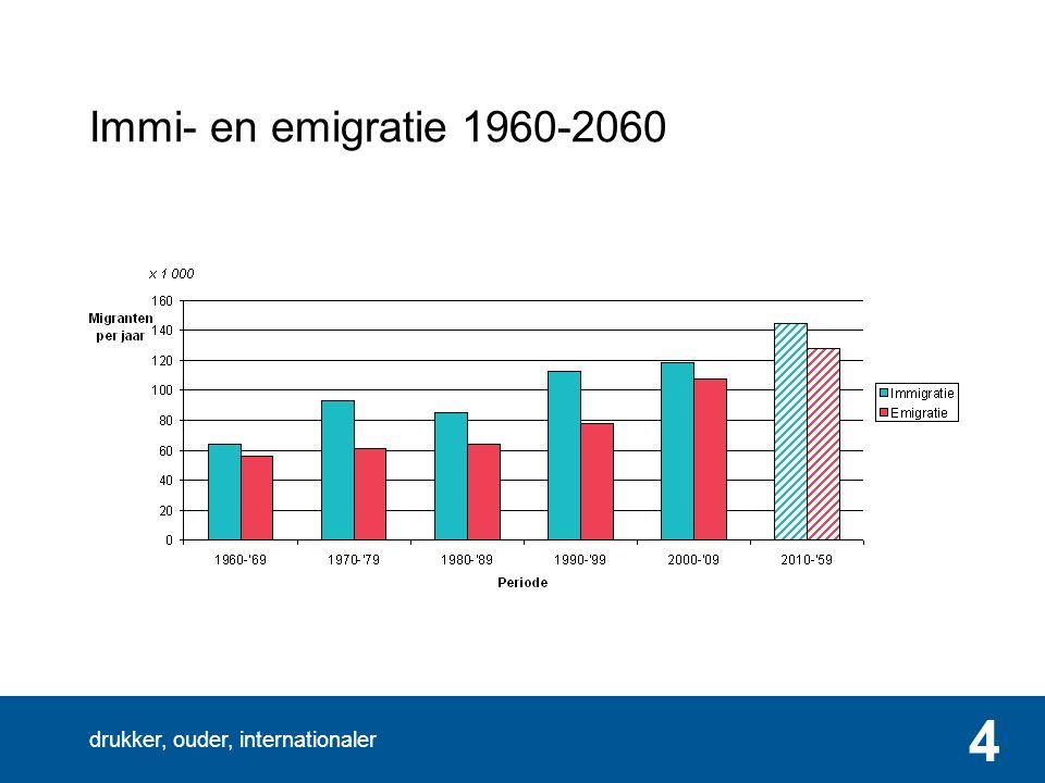 drukker, ouder, internationaler 4 Immi- en emigratie 1960-2060