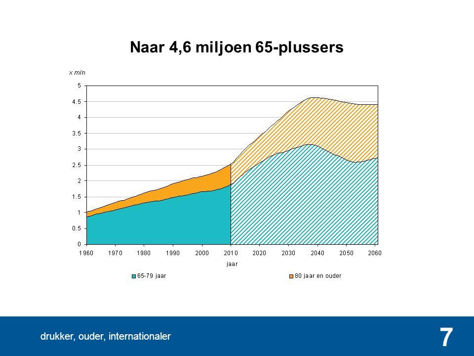 drukker, ouder, internationaler 7 Naar 4,6 miljoen 65-plussers