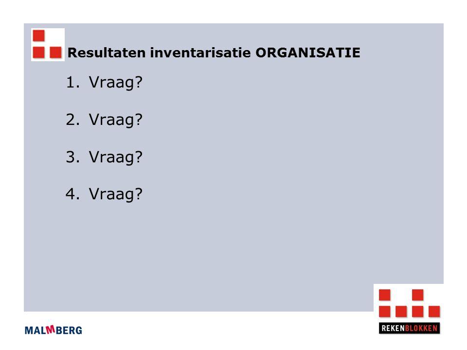 Resultaten inventarisatie ORGANISATIE 1.Vraag? 2.Vraag? 3.Vraag? 4.Vraag?