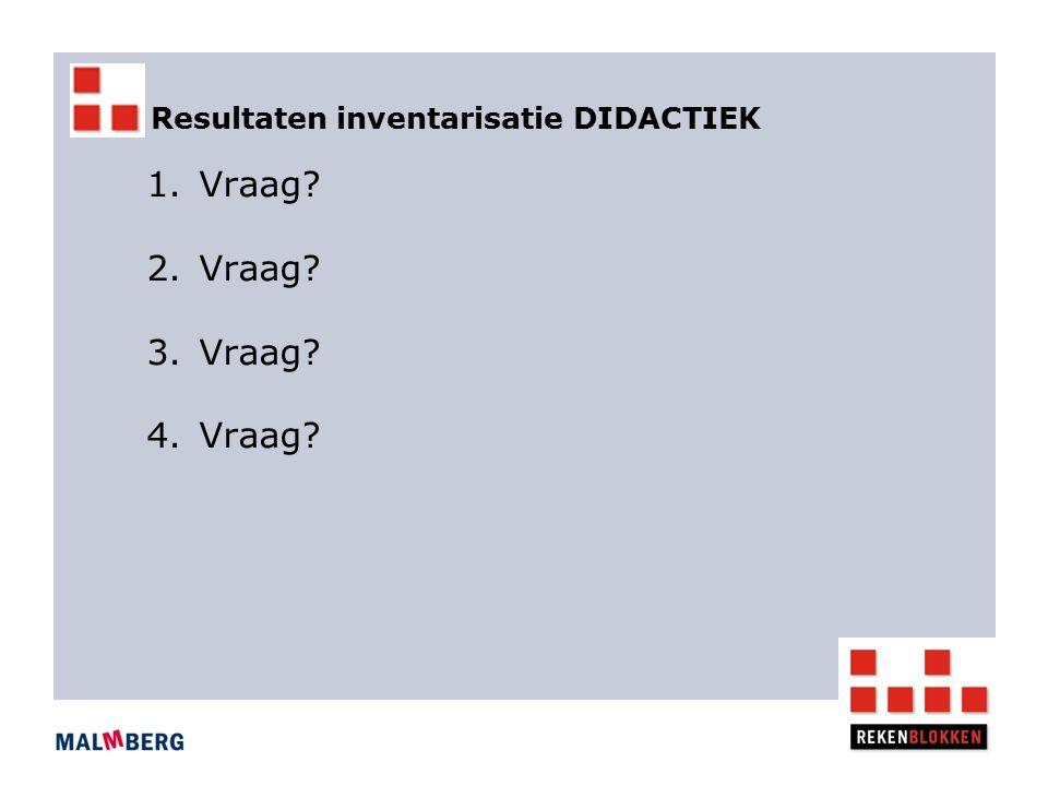 Resultaten inventarisatie DIDACTIEK 1.Vraag? 2.Vraag? 3.Vraag? 4.Vraag?