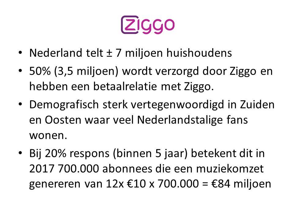 Nederland telt ± 7 miljoen huishoudens 50% (3,5 miljoen) wordt verzorgd door Ziggo en hebben een betaalrelatie met Ziggo.