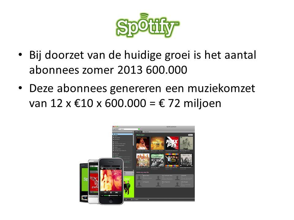 Bij doorzet van de huidige groei is het aantal abonnees zomer 2013 600.000 Deze abonnees genereren een muziekomzet van 12 x €10 x 600.000 = € 72 miljoen